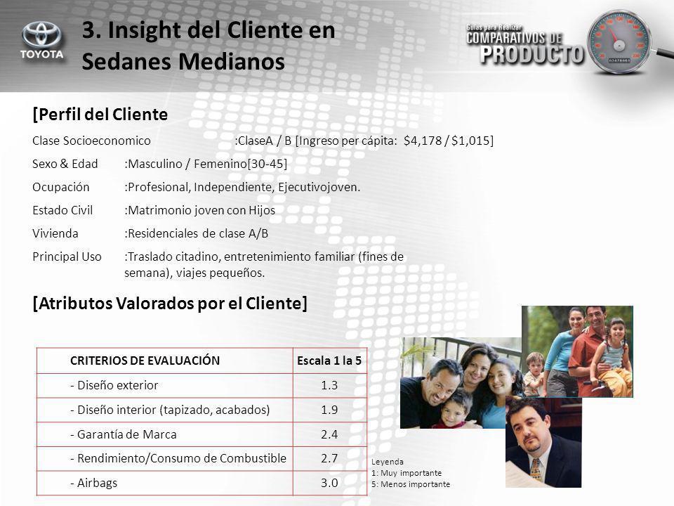 3. Insight del Cliente en Sedanes Medianos [Perfil del Cliente